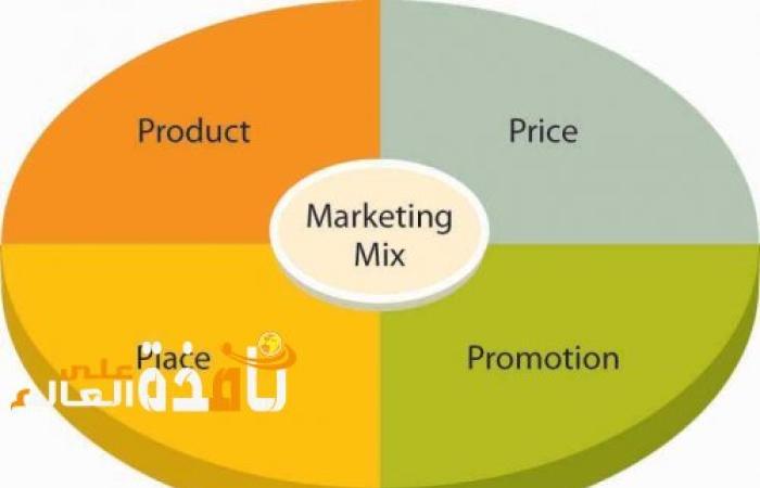 ما مدى أهمية المزيج التسويقي التقليدي؟